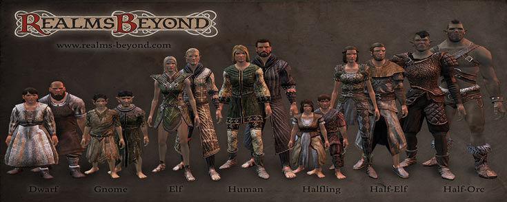 realms beyond kickstarter